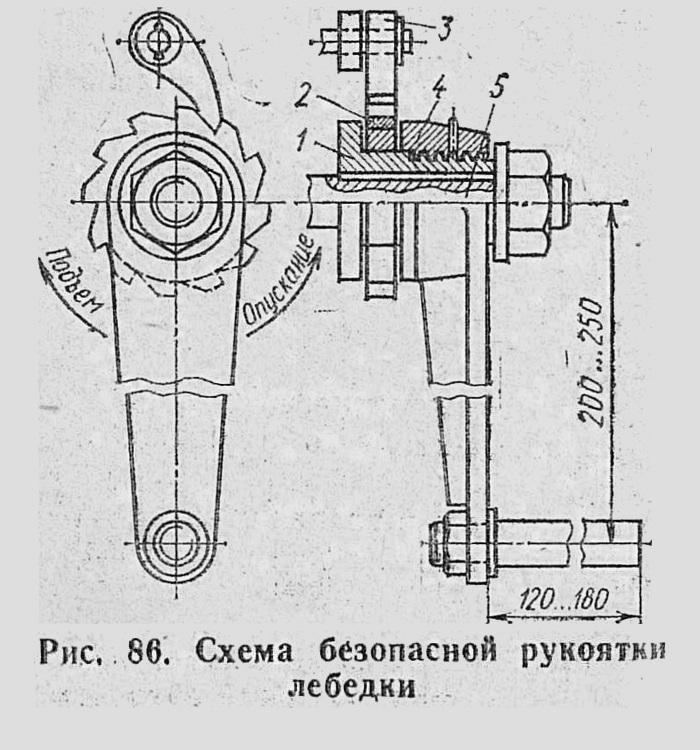 Лебёдки, Рис.86