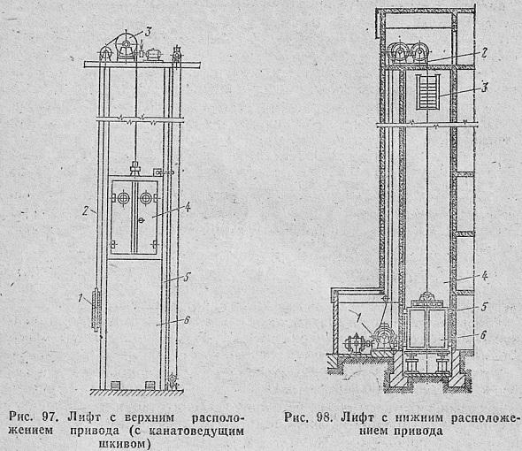 Подъемники, Рис.97 и 98