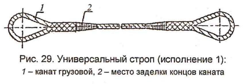 Стропы, Рис.29