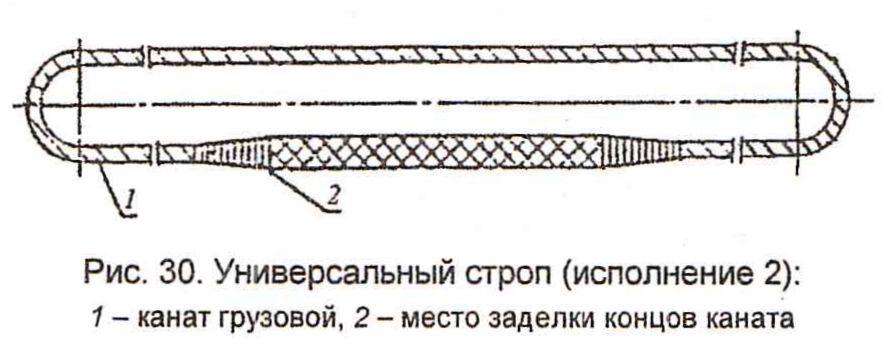Стропы, Рис.30