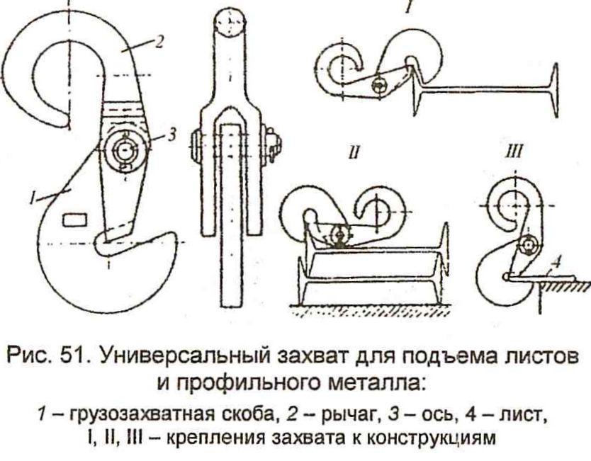 Захваты, Рис.51