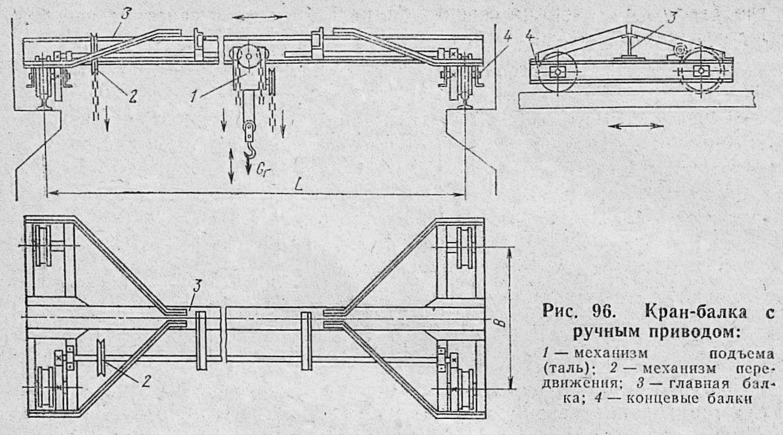 Краны, Рис.96